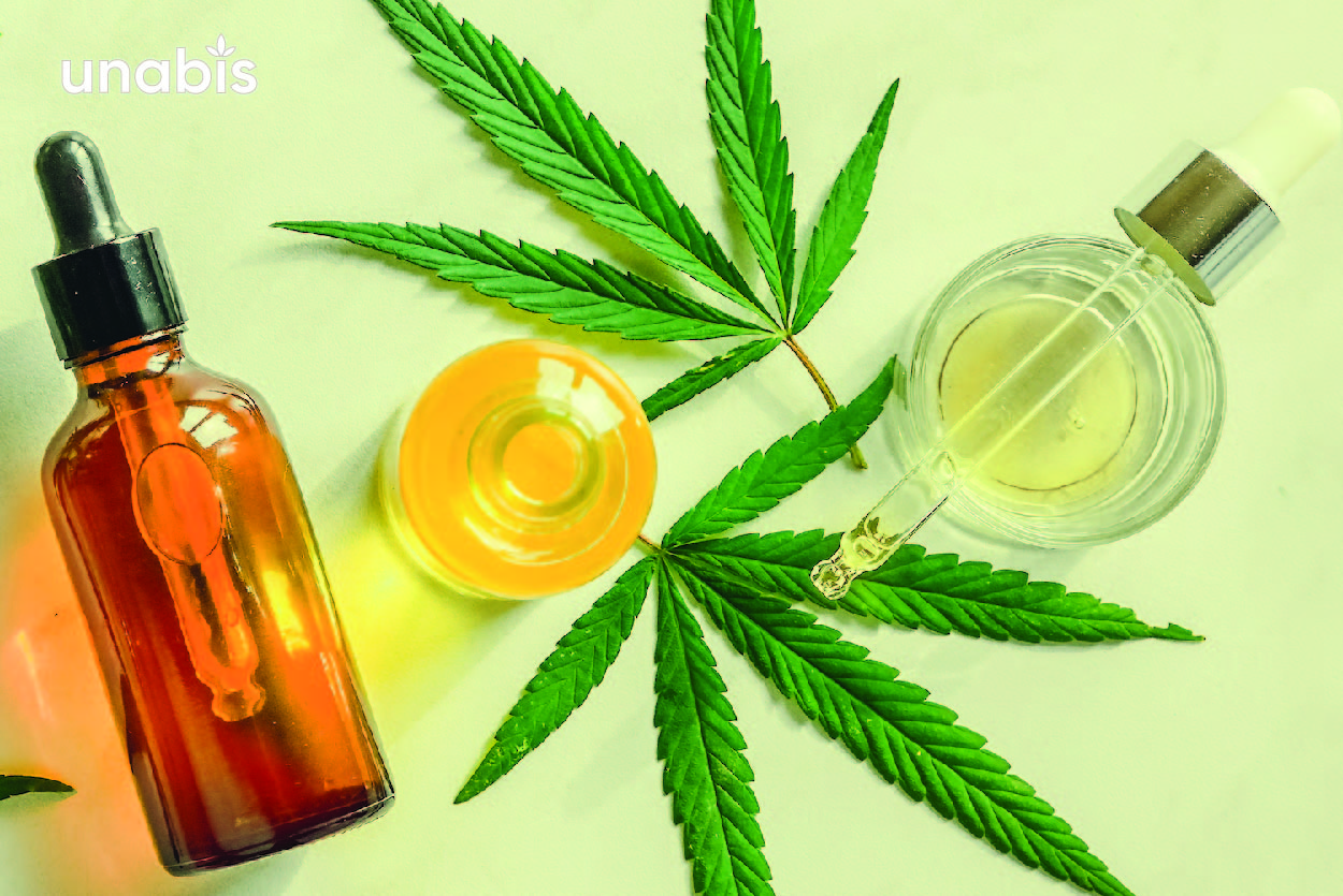 CBD to THC Ratio for Pain